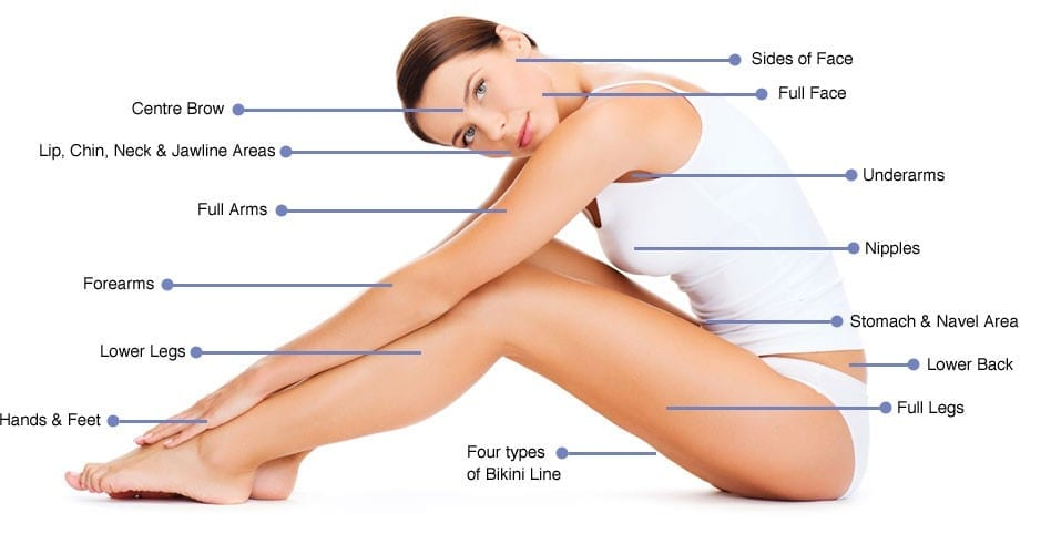 Best Laser Hair Removal Treatment Slc Utah Stem Cells